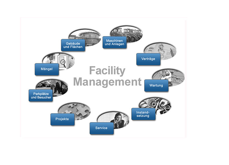 Facility management: in cosa consiste