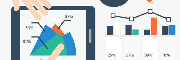 Software aziendali: meglio soluzioni custom o già pronte?